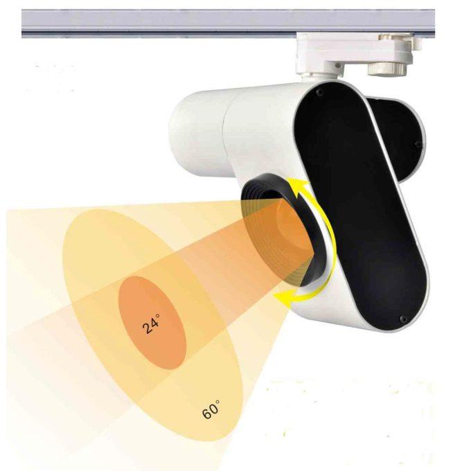 LED-Skenspott